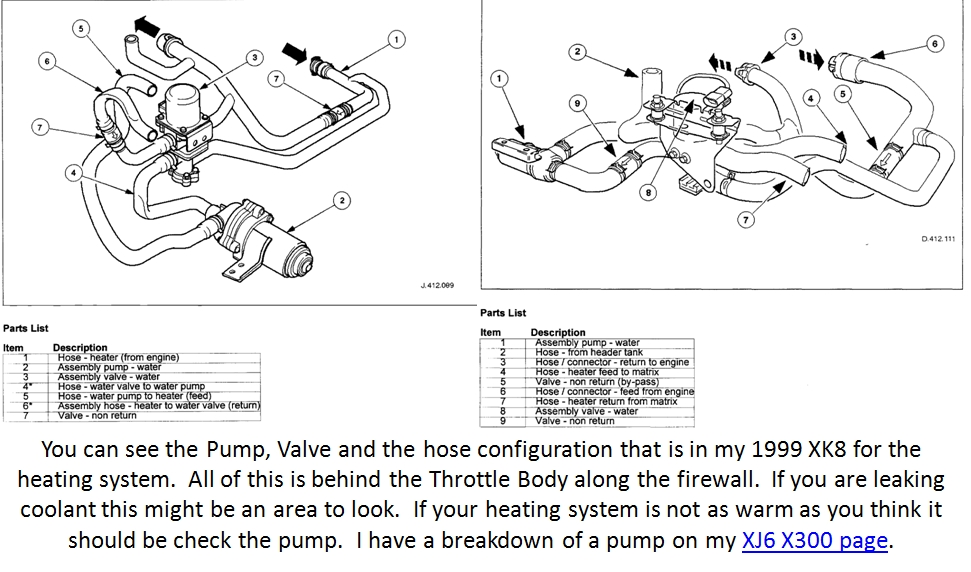 jagrepair com jaguar repair information resource rh jagrepair com Ford Heater Hose Diagram Chevy Truck Heater Hose Routing
