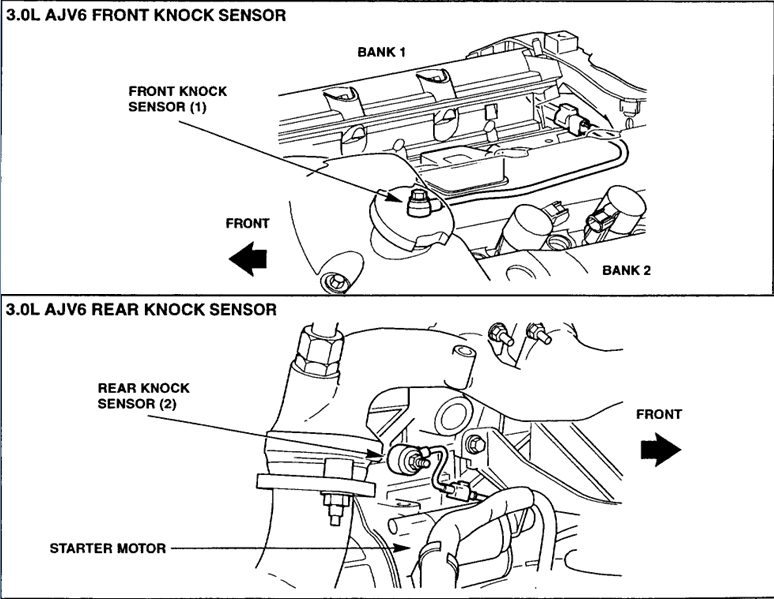 Knock Sensor 3 0 AJV6 jaguar x type fuse box diagram besides 2000 2001 jaguar s type 2000 jaguar s type 4.0 fuse box diagram at bayanpartner.co