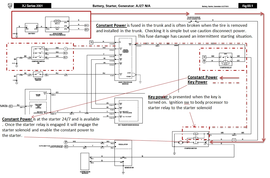 jagrepair com jaguar repair information resource  at 2002 Jaguar Xk8 Trunk Compartmant Relay Fuse Box Diagram